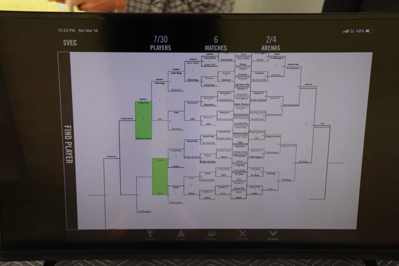cornhole tournament team playing chart